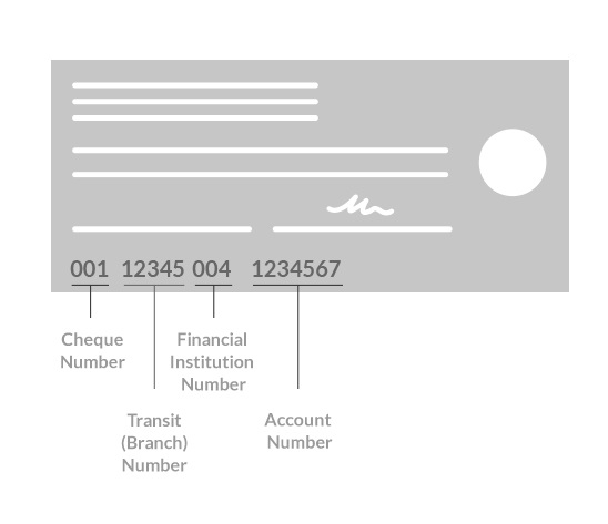 Sample void cheque, a text description is available immediately above the image.